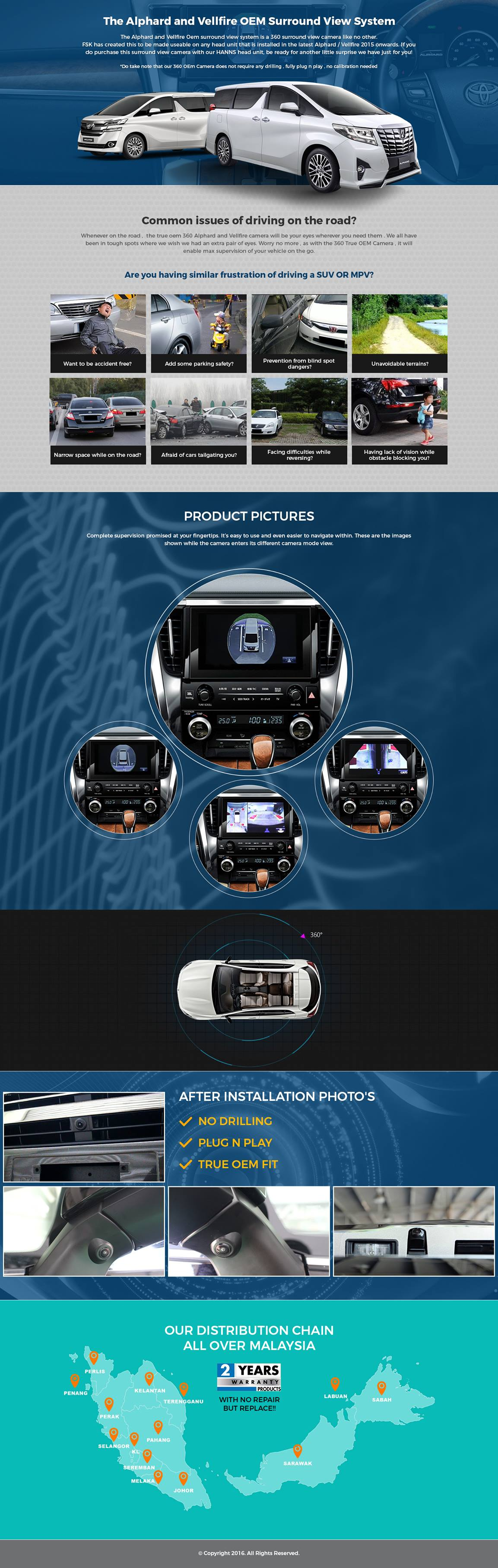 360 Degree Surround View Car Camera System